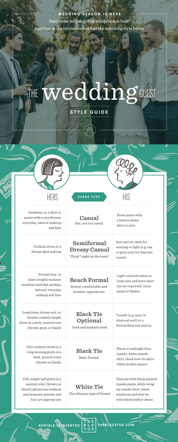 The Gentleman's Guide To Wedding Attire, Weddings, Wedding Attire, Men's Wedding wear