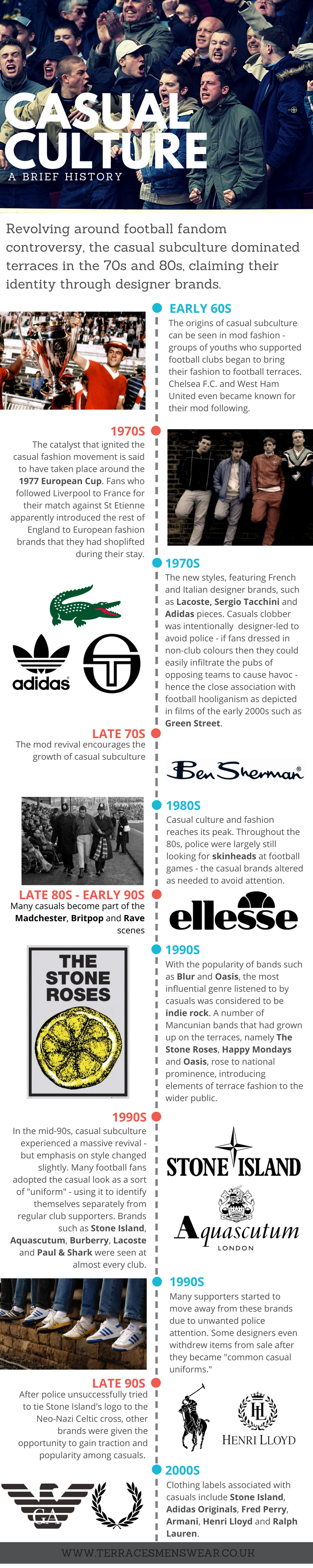 fashion history of UK Football, football, England, World Cup, timeline of casual culture